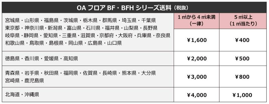 BFシリーズ送料表2019年5月